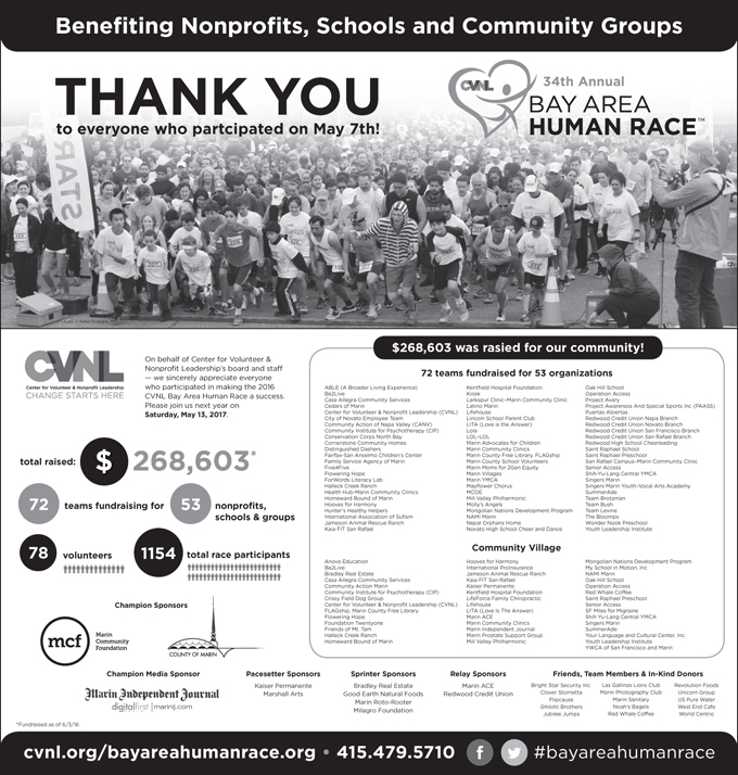 CVNL Bay Area Human Race, Final Results Are In, $268,603 Raised!